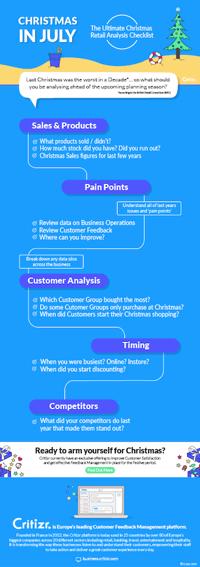 Christmas Retail Analysis Checklist V2@0.5x