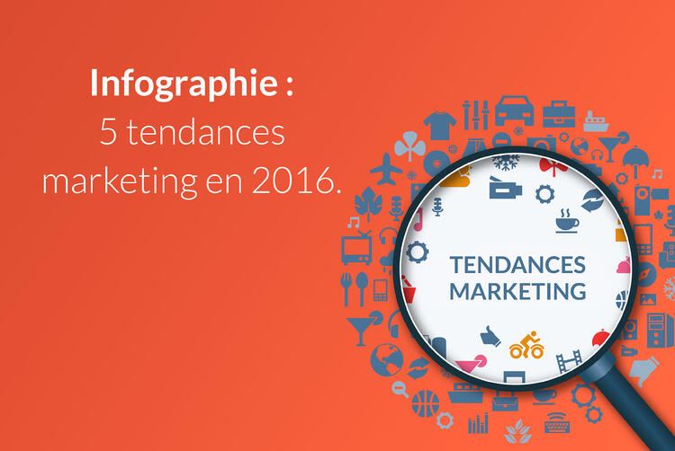 5-tendances-marketing-2016-infographie.jpg