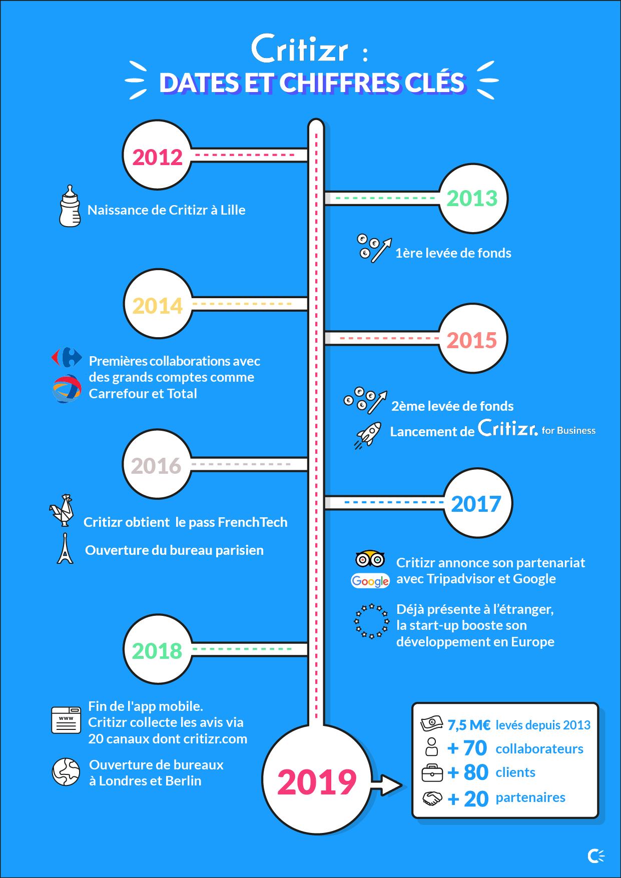 Infographie_FR