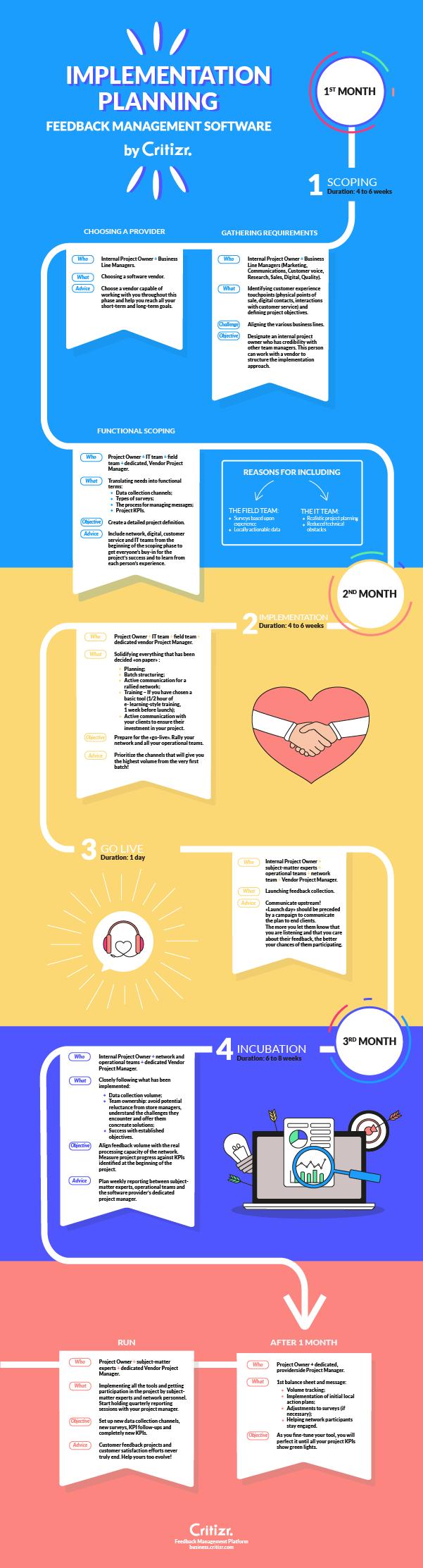 UK_Infographics Reverse Planning