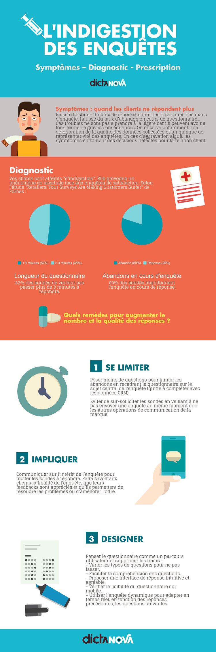 infographie-dictanova (3).png