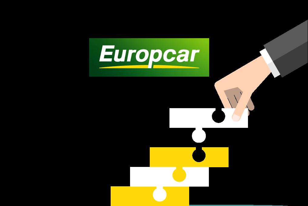 Comment Europcar International utilise la Voix du Client dans ses plans d'action opérationnels ?